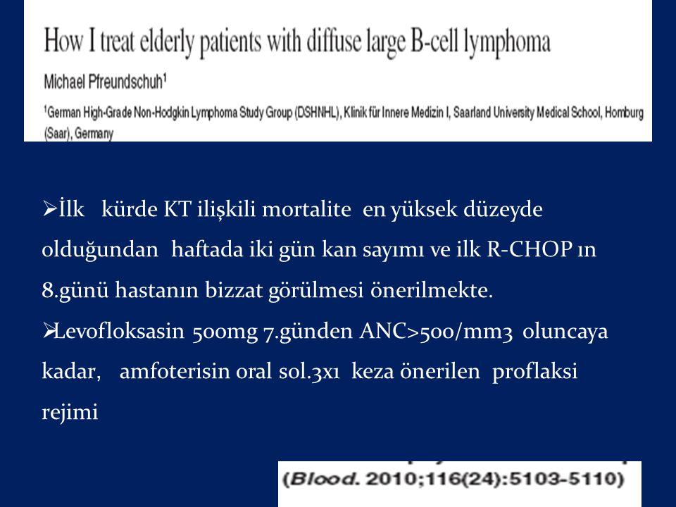  İlk kürde KT ilişkili mortalite en yüksek düzeyde olduğundan haftada iki gün kan sayımı ve ilk R-CHOP ın 8.günü hastanın bizzat görülmesi önerilmekt