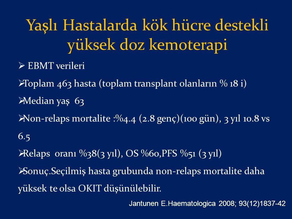 Yaşlı Hastalarda kök hücre destekli yüksek doz kemoterapi  EBMT verileri  Toplam 463 hasta (toplam transplant olanların % 18 i)  Median yaş 63  No