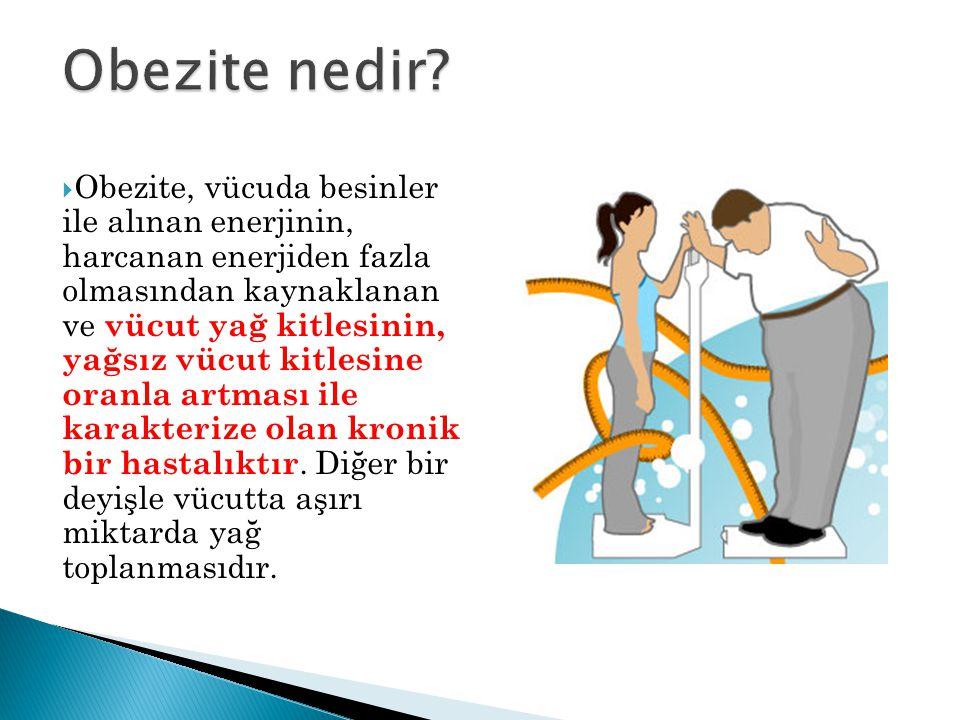  Obezite, vücuda besinler ile alınan enerjinin, harcanan enerjiden fazla olmasından kaynaklanan ve vücut yağ kitlesinin, yağsız vücut kitlesine oranl