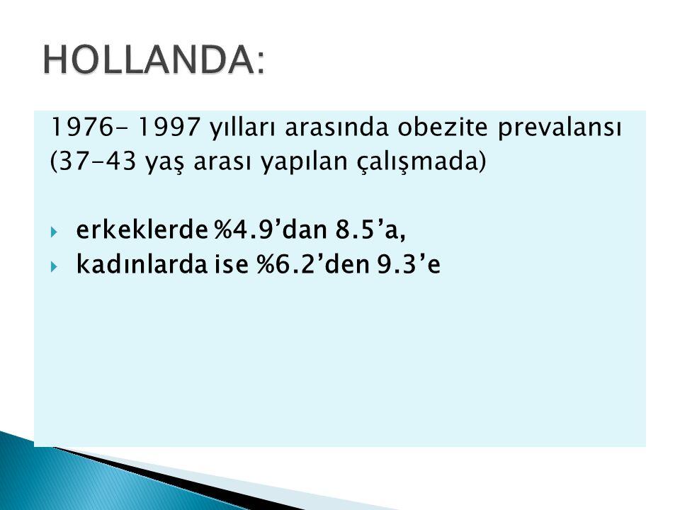 1976- 1997 yılları arasında obezite prevalansı (37-43 yaş arası yapılan çalışmada)  erkeklerde %4.9'dan 8.5'a,  kadınlarda ise %6.2'den 9.3'e