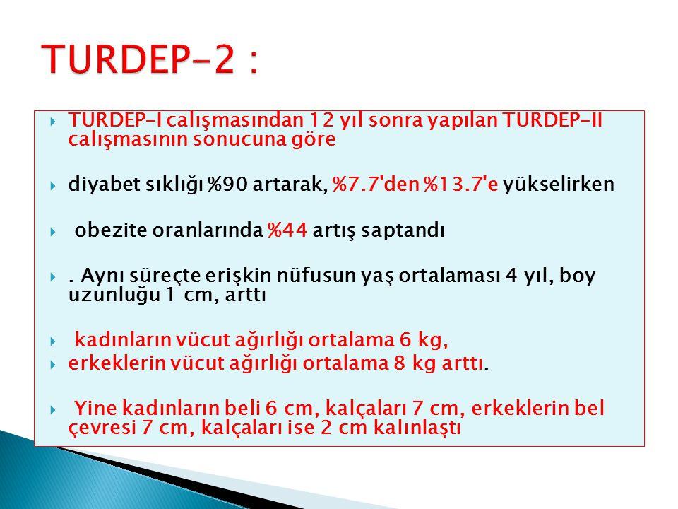  TURDEP-I calışmasından 12 yıl sonra yapılan TURDEP-II calışmasının sonucuna göre  diyabet sıklığı %90 artarak, %7.7'den %13.7'e yükselirken  obezi