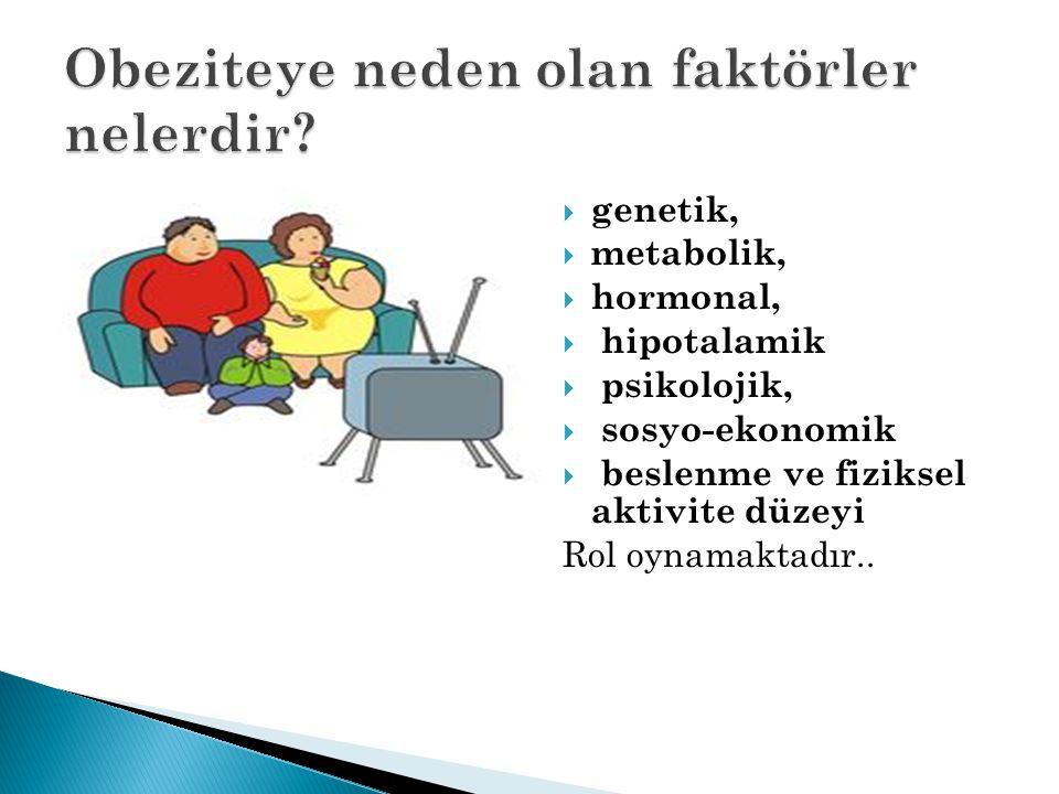  genetik,  metabolik,  hormonal,  hipotalamik  psikolojik,  sosyo-ekonomik  beslenme ve fiziksel aktivite düzeyi Rol oynamaktadır..