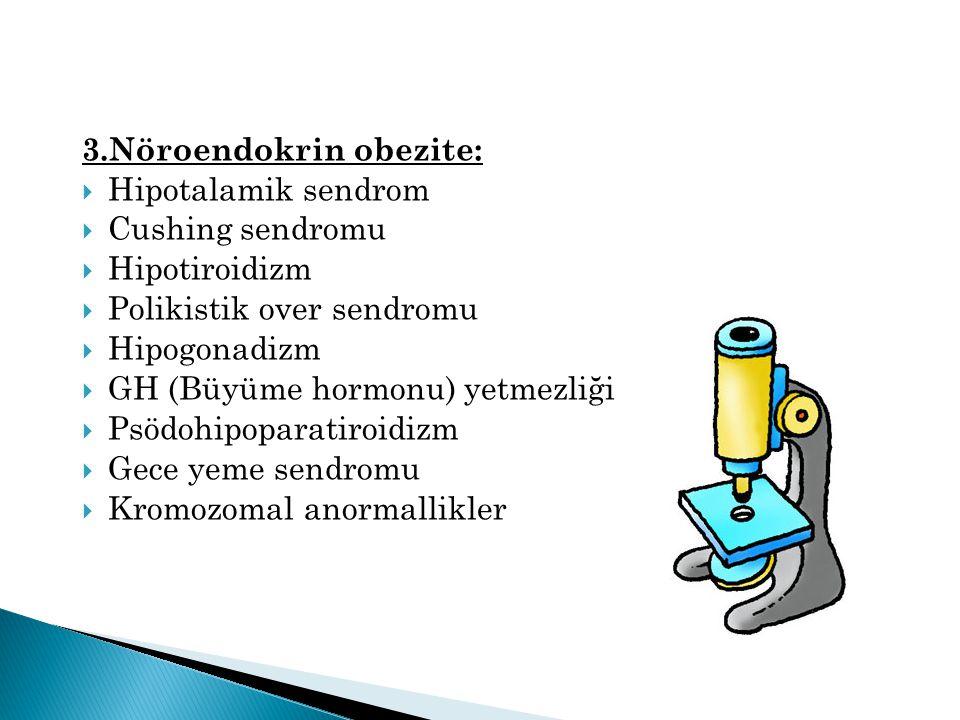 3.Nöroendokrin obezite:  Hipotalamik sendrom  Cushing sendromu  Hipotiroidizm  Polikistik over sendromu  Hipogonadizm  GH (Büyüme hormonu) yetme