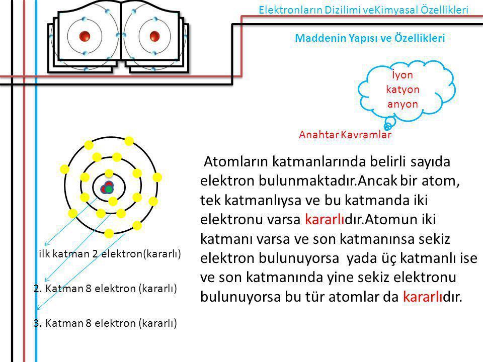 Atomların katmanlarında belirli sayıda elektron bulunmaktadır.Ancak bir atom, tek katmanlıysa ve bu katmanda iki elektronu varsa kararlıdır.Atomun iki