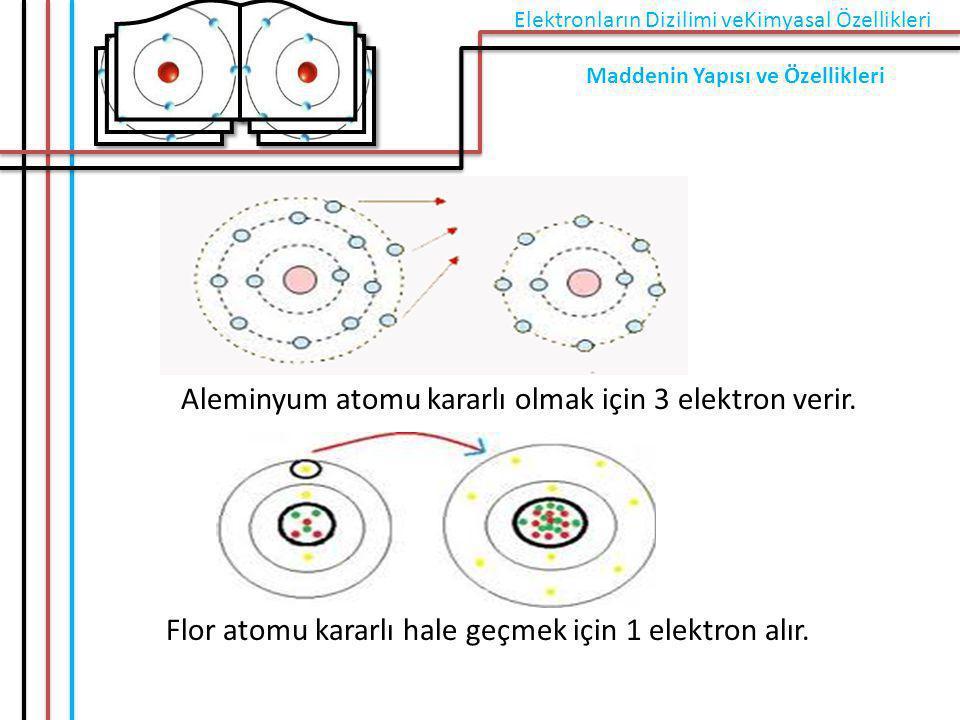 Aleminyum atomu kararlı olmak için 3 elektron verir. Flor atomu kararlı hale geçmek için 1 elektron alır. Maddenin Yapısı ve Özellikleri Elektronların
