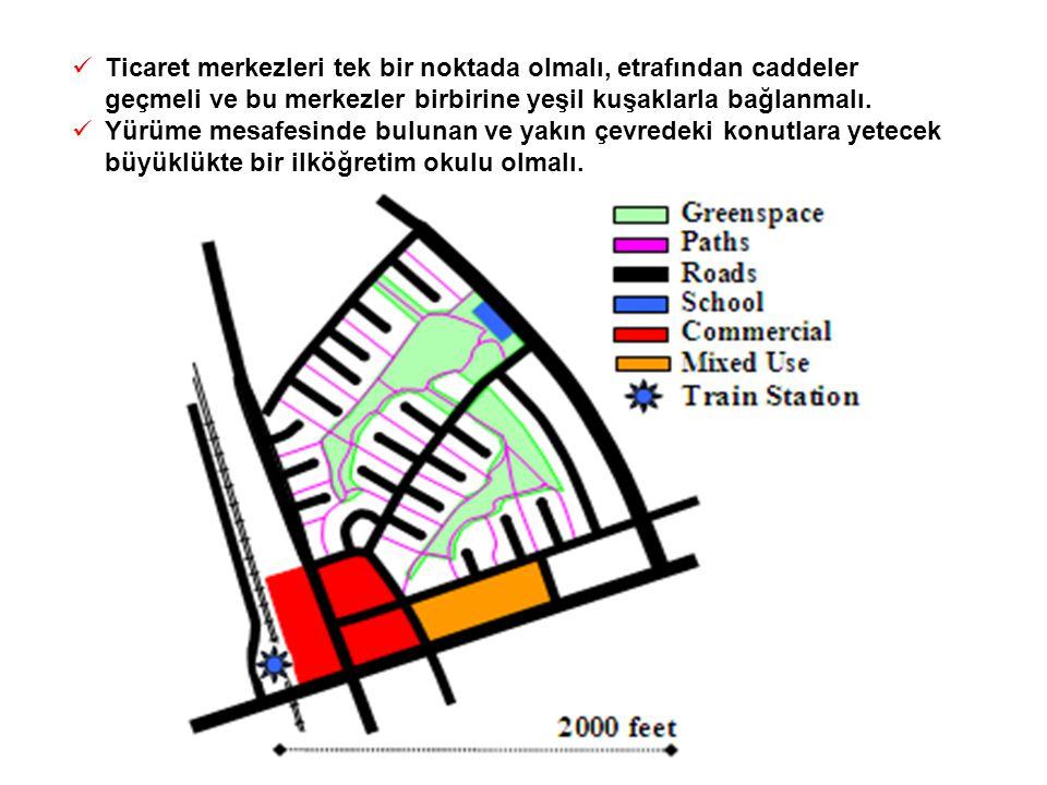  Ticaret merkezleri tek bir noktada olmalı, etrafından caddeler geçmeli ve bu merkezler birbirine yeşil kuşaklarla bağlanmalı.  Yürüme mesafesinde b