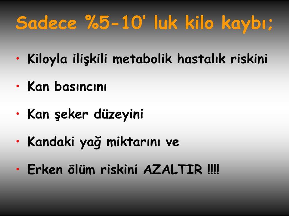 •Kiloyla ilişkili metabolik hastalık riskini •Kan basıncını •Kan şeker düzeyini •Kandaki yağ miktarını ve •Erken ölüm riskini AZALTIR !!!! Sadece %5-1