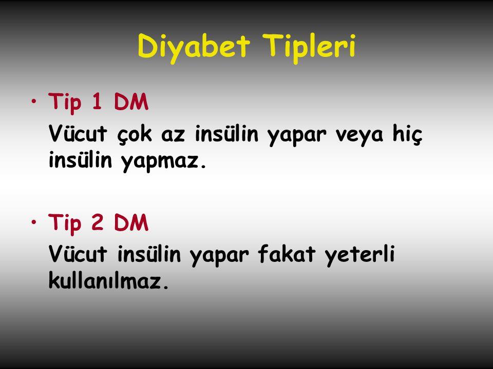 •Tip 1 DM Vücut çok az insülin yapar veya hiç insülin yapmaz. •Tip 2 DM Vücut insülin yapar fakat yeterli kullanılmaz. Diyabet Tipleri
