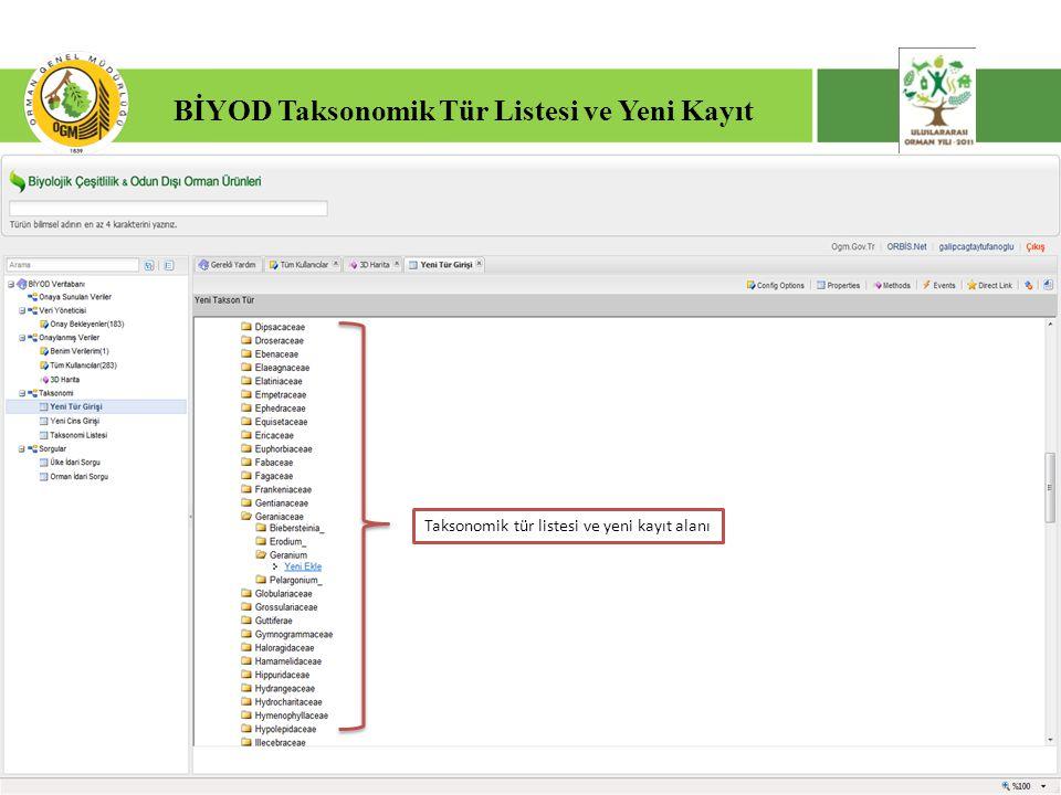 BİYOD Taksonomik Tür Listesi ve Yeni Kayıt Taksonomik tür listesi ve yeni kayıt alanı