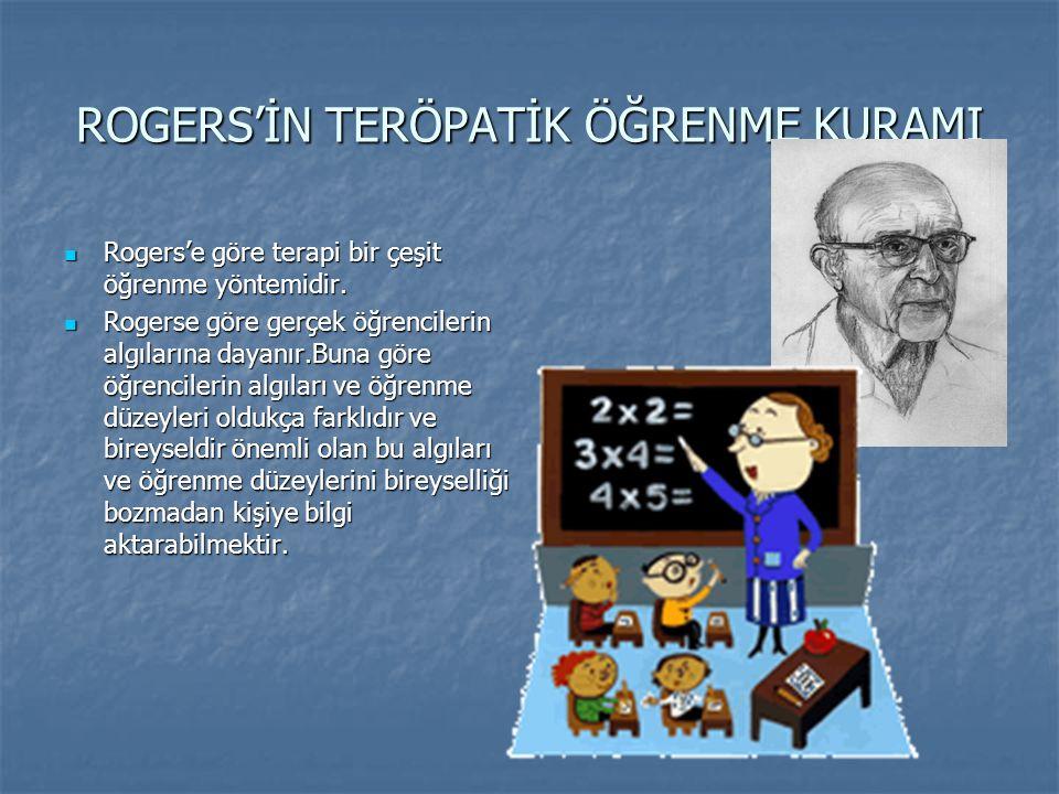 ROGERS'İN TERÖPATİK ÖĞRENME KURAMI  Rogers'e göre terapi bir çeşit öğrenme yöntemidir.  Rogerse göre gerçek öğrencilerin algılarına dayanır.Buna gör