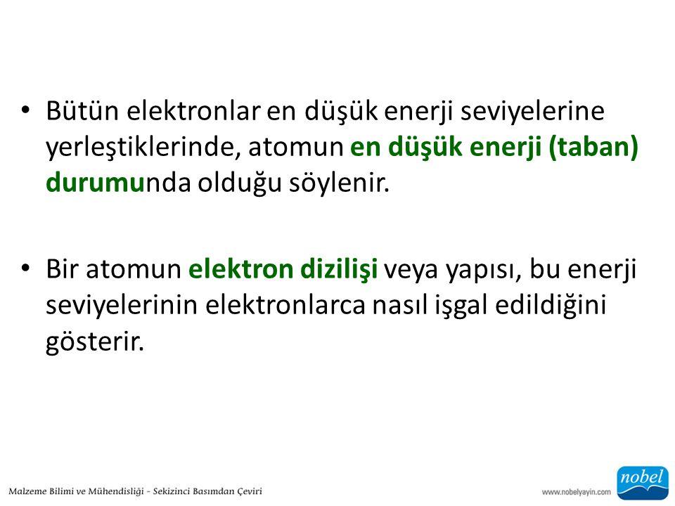 • Bütün elektronlar en düşük enerji seviyelerine yerleştiklerinde, atomun en düşük enerji (taban) durumunda olduğu söylenir. • Bir atomun elektron diz