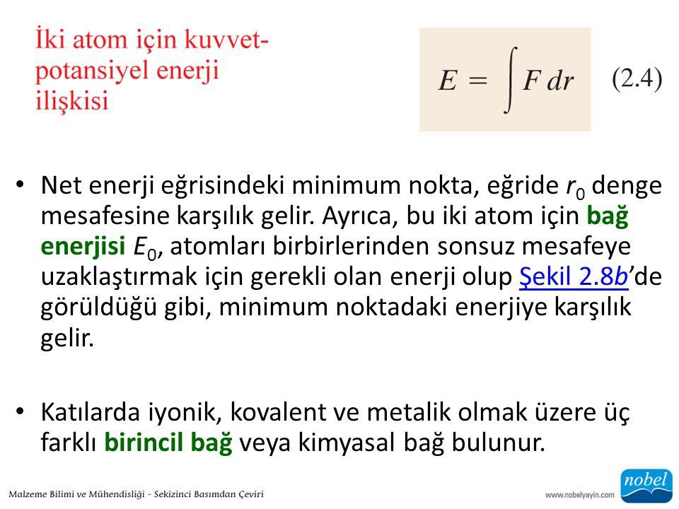 • Net enerji eğrisindeki minimum nokta, eğride r 0 denge mesafesine karşılık gelir. Ayrıca, bu iki atom için bağ enerjisi E 0, atomları birbirlerinden