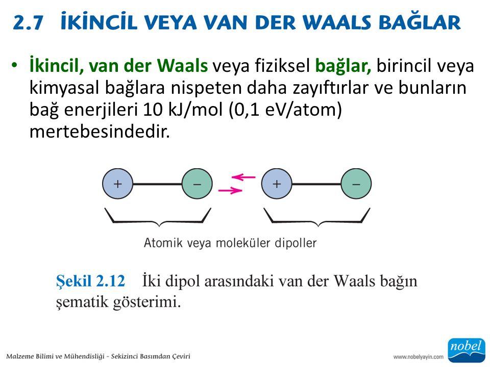 • İkincil, van der Waals veya fiziksel bağlar, birincil veya kimyasal bağlara nispeten daha zayıftırlar ve bunların bağ enerjileri 10 kJ/mol (0,1 eV/atom) mertebesindedir.