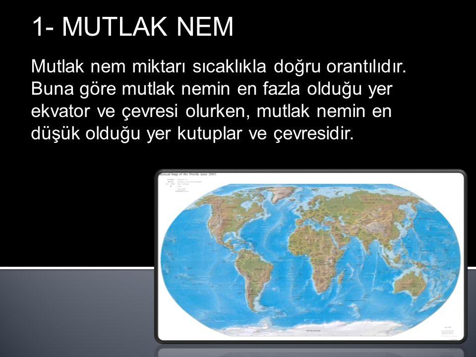 1- MUTLAK NEM Mutlak nem miktarı sıcaklıkla doğru orantılıdır. Buna göre mutlak nemin en fazla olduğu yer ekvator ve çevresi olurken, mutlak nemin en