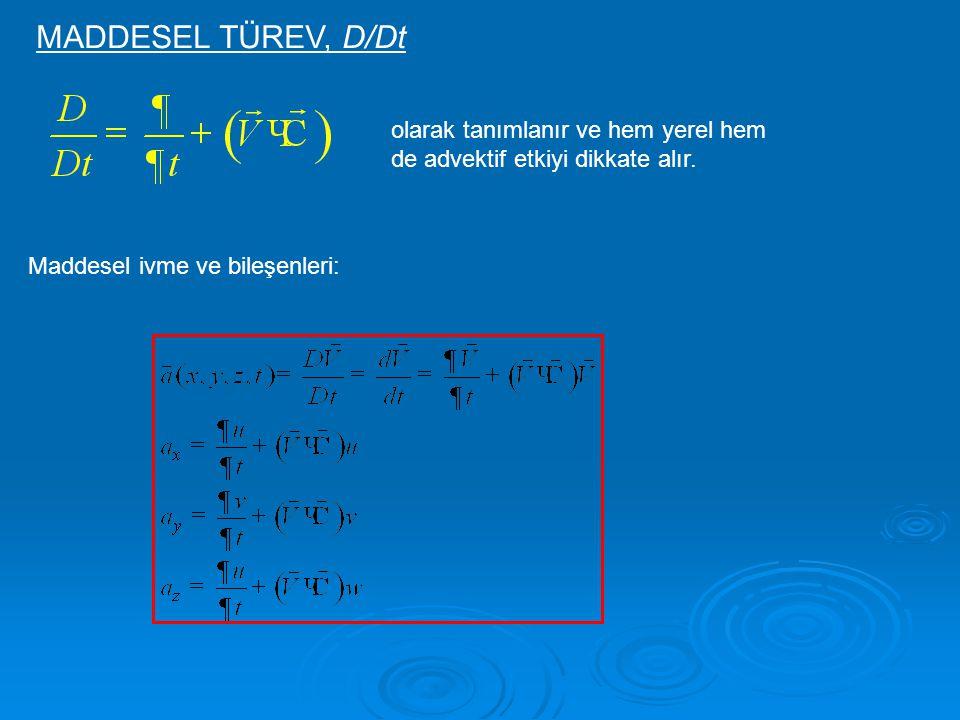 MADDESEL TÜREV, D/Dt olarak tanımlanır ve hem yerel hem de advektif etkiyi dikkate alır.