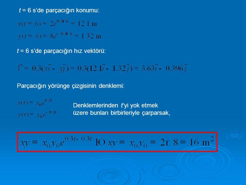 t = 6 s'de parçacığın konumu: t = 6 s'de parçacığın hız vektörü: Parçacığın yörünge çizgisinin denklemi: Denklemlerinden t'yi yok etmek üzere bunları birbirleriyle çarparsak,