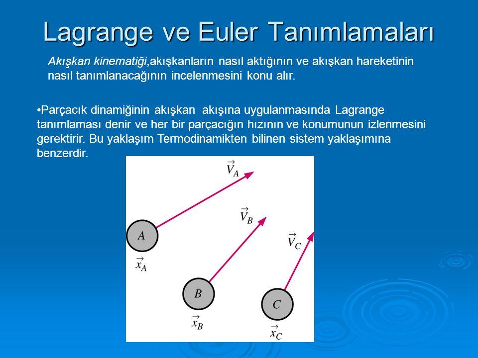 Lagrange ve Euler Tanımlamaları Akışkan kinematiği,akışkanların nasıl aktığının ve akışkan hareketinin nasıl tanımlanacağının incelenmesini konu alır.