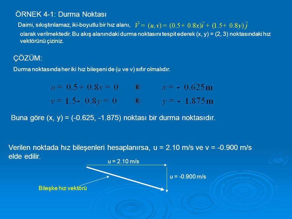 ÖRNEK 4-1: Durma Noktası Daimi, sıkıştırılamaz, iki-boyutlu bir hız alanı, olarak verilmektedir.
