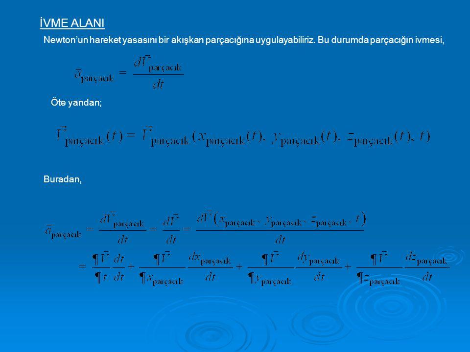 İVME ALANI Newton'un hareket yasasını bir akışkan parçacığına uygulayabiliriz.