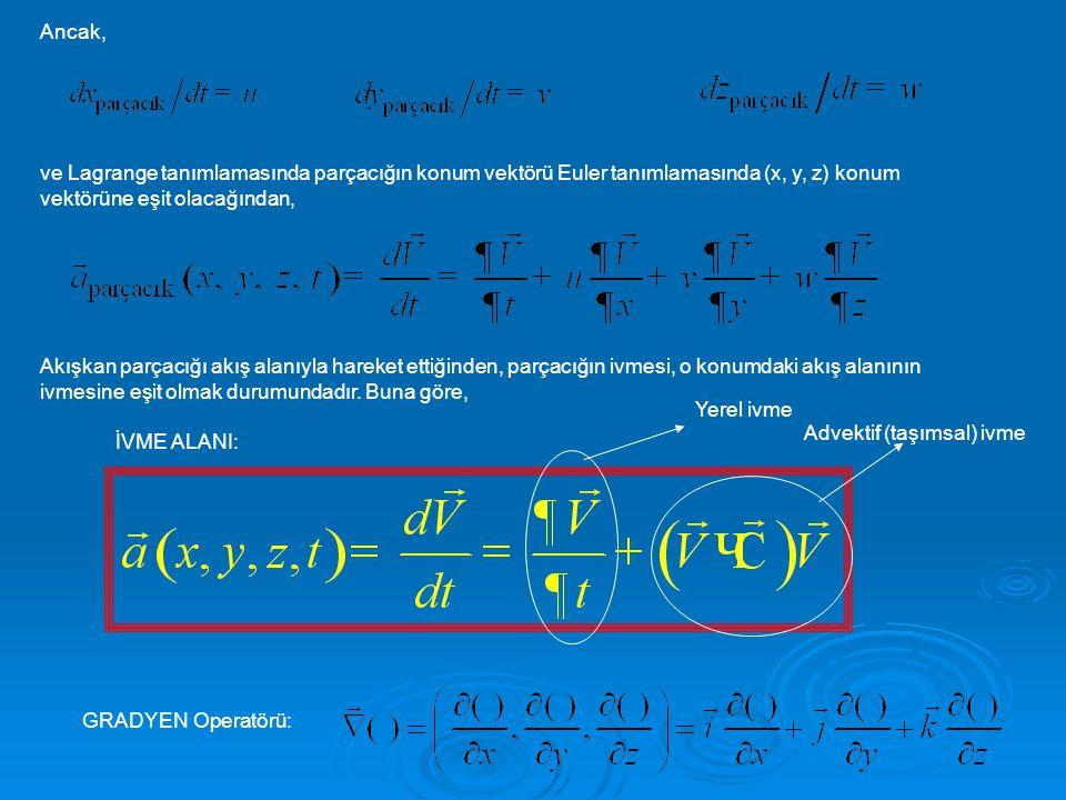 Ancak, ve Lagrange tanımlamasında parçacığın konum vektörü Euler tanımlamasında (x, y, z) konum vektörüne eşit olacağından, Akışkan parçacığı akış alanıyla hareket ettiğinden, parçacığın ivmesi, o konumdaki akış alanının ivmesine eşit olmak durumundadır.