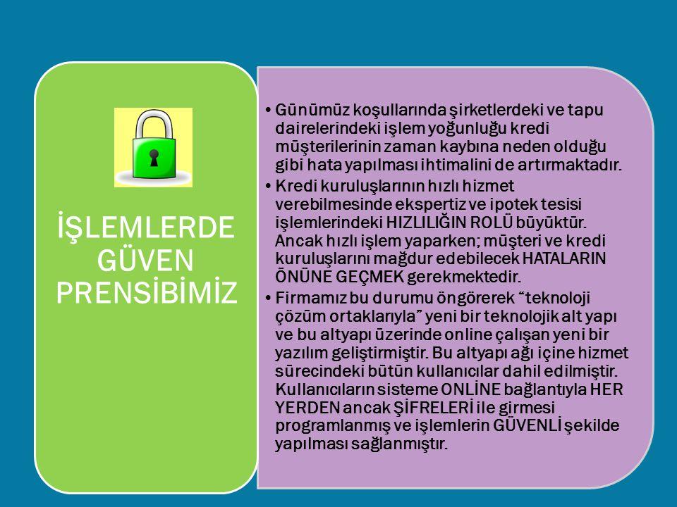 •Firmamızca kullanılan yazılım kurum sistemleriyle ENTEGREDİR.