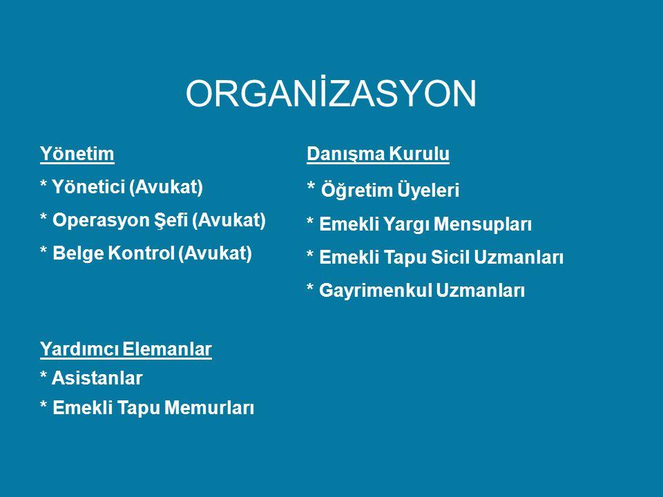 bu hizmetlerin yürütülmesi esnasında meydana gelebilecek her türlü zararın tazminini Anadolu Sigorta güvencesiyle 2.500.000 EURO'ya kadar teminatlandırmıştır.