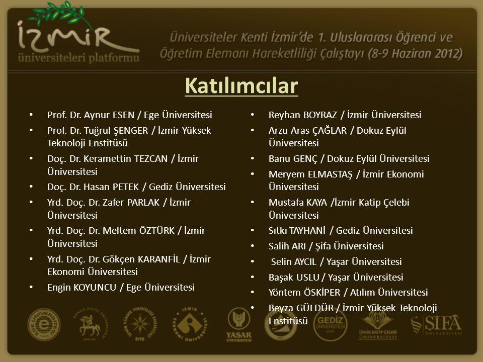 Katılımcılar • Prof. Dr. Aynur ESEN / Ege Üniversitesi • Prof. Dr. Tuğrul ŞENGER / İzmir Yüksek Teknoloji Enstitüsü • Doç. Dr. Keramettin TEZCAN / İzm