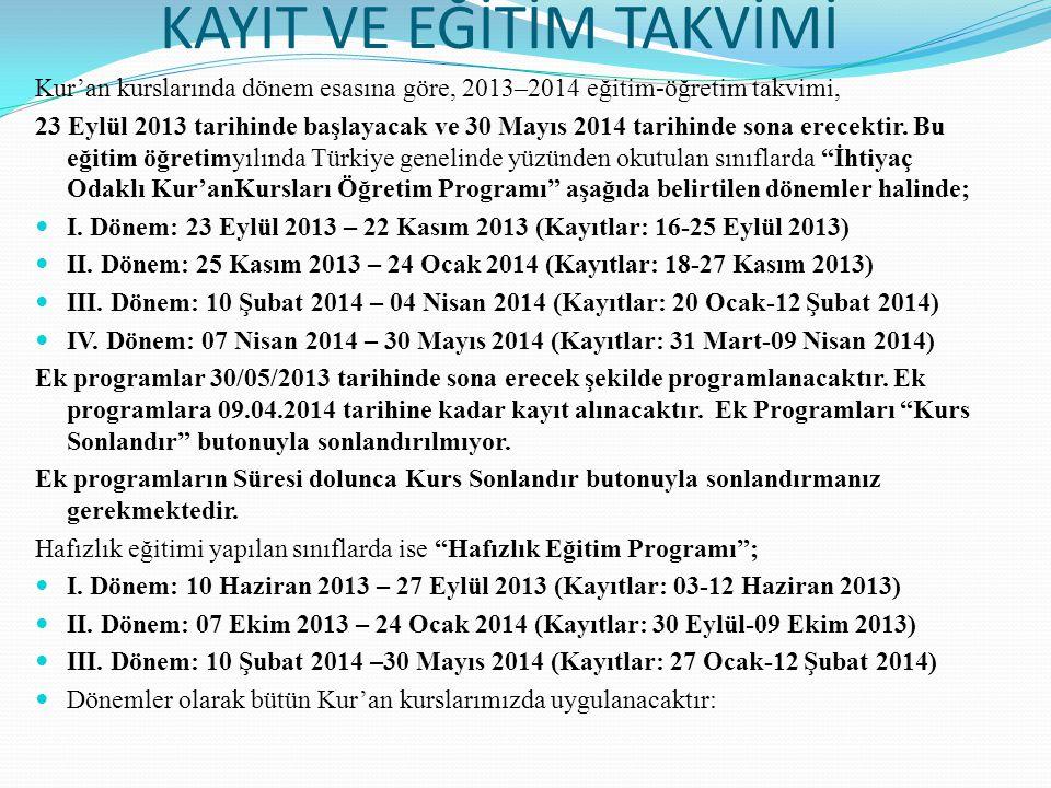 Kur'an kurslarında dönem esasına göre, 2013–2014 eğitim-öğretim takvimi, 23 Eylül 2013 tarihinde başlayacak ve 30 Mayıs 2014 tarihinde sona erecektir.