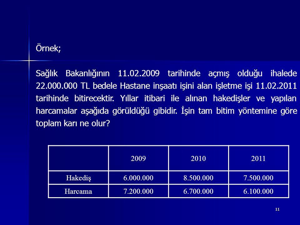 11 Örnek; Sağlık Bakanlığının 11.02.2009 tarihinde açmış olduğu ihalede 22.000.000 TL bedele Hastane inşaatı işini alan işletme işi 11.02.2011 tarihinde bitirecektir.