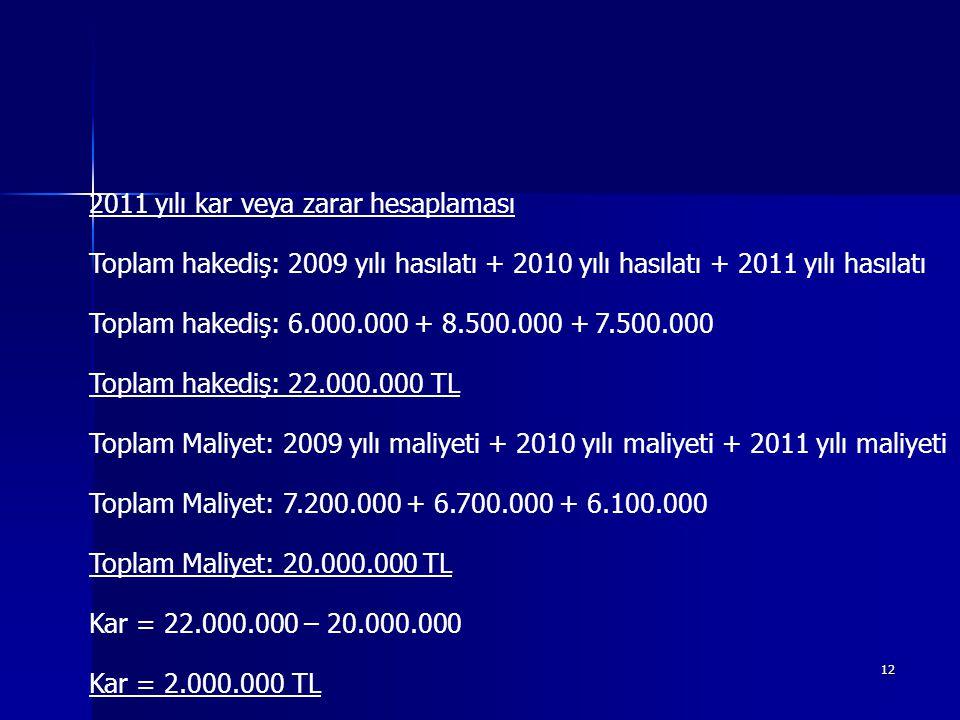 12 2011 yılı kar veya zarar hesaplaması Toplam hakediş: 2009 yılı hasılatı + 2010 yılı hasılatı + 2011 yılı hasılatı Toplam hakediş: 6.000.000 + 8.500.000 + 7.500.000 Toplam hakediş: 22.000.000 TL Toplam Maliyet: 2009 yılı maliyeti + 2010 yılı maliyeti + 2011 yılı maliyeti Toplam Maliyet: 7.200.000 + 6.700.000 + 6.100.000 Toplam Maliyet: 20.000.000 TL Kar = 22.000.000 – 20.000.000 Kar = 2.000.000 TL