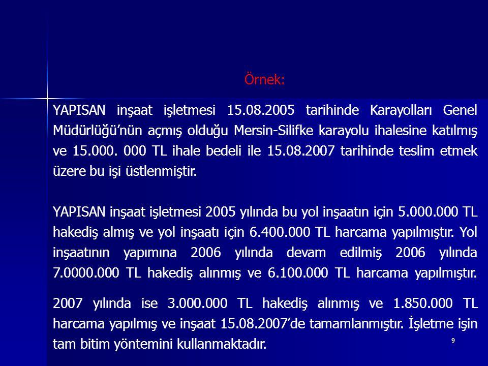 9 Örnek: YAPISAN inşaat işletmesi 15.08.2005 tarihinde Karayolları Genel Müdürlüğü'nün açmış olduğu Mersin-Silifke karayolu ihalesine katılmış ve 15.000.