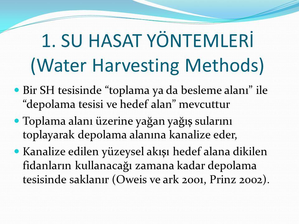 Bu sistem daha az bir toprak işleme gerektirmesi sebebiyle Negarim mikrohava sistemine göre daha düşük bir maliyetle ve daha geniş alanlara tesis edilir.