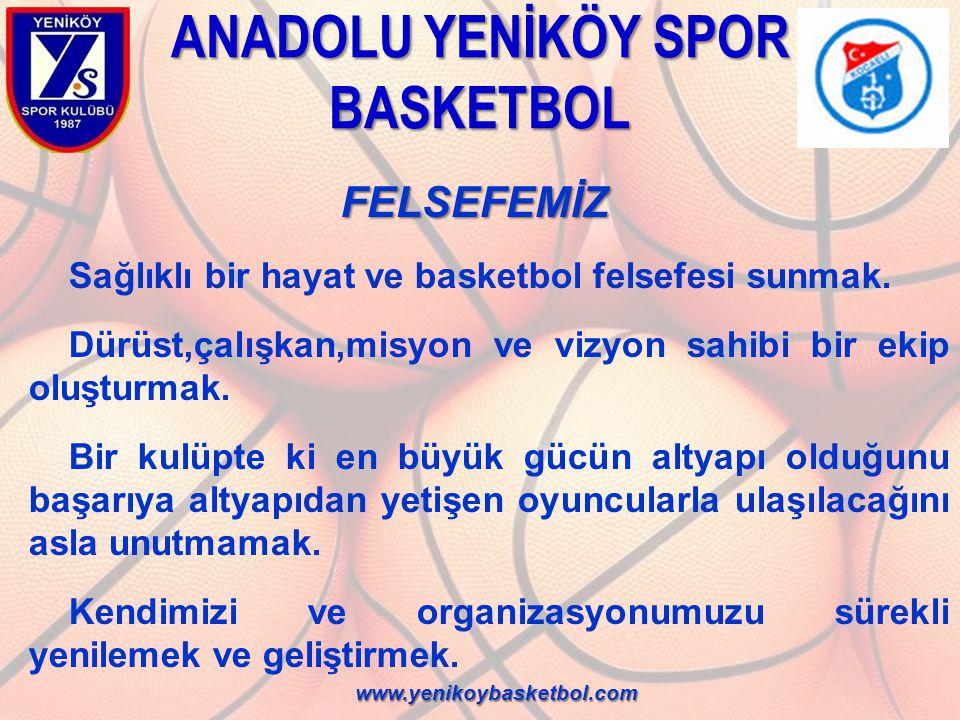 ANADOLU YENİKÖY SPOR BASKETBOL FELSEFEMİZ FELSEFEMİZ Sağlıklı bir hayat ve basketbol felsefesi sunmak. Dürüst,çalışkan,misyon ve vizyon sahibi bir eki
