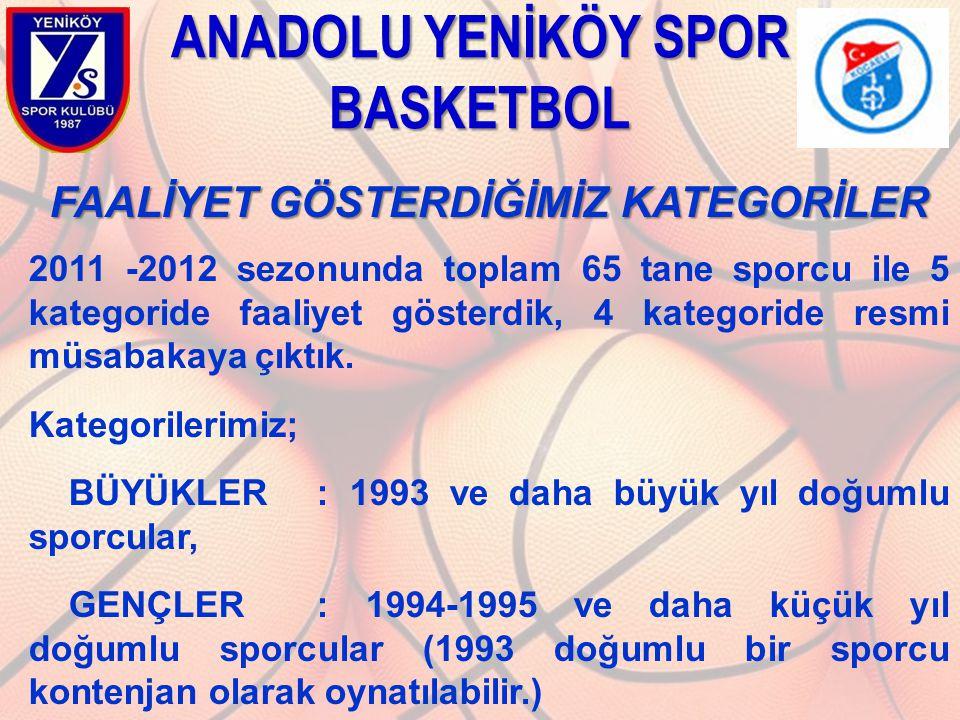 ANADOLU YENİKÖY SPOR BASKETBOL FAALİYET GÖSTERDİĞİMİZ KATEGORİLER 2011 -2012 sezonunda toplam 65 tane sporcu ile 5 kategoride faaliyet gösterdik, 4 ka