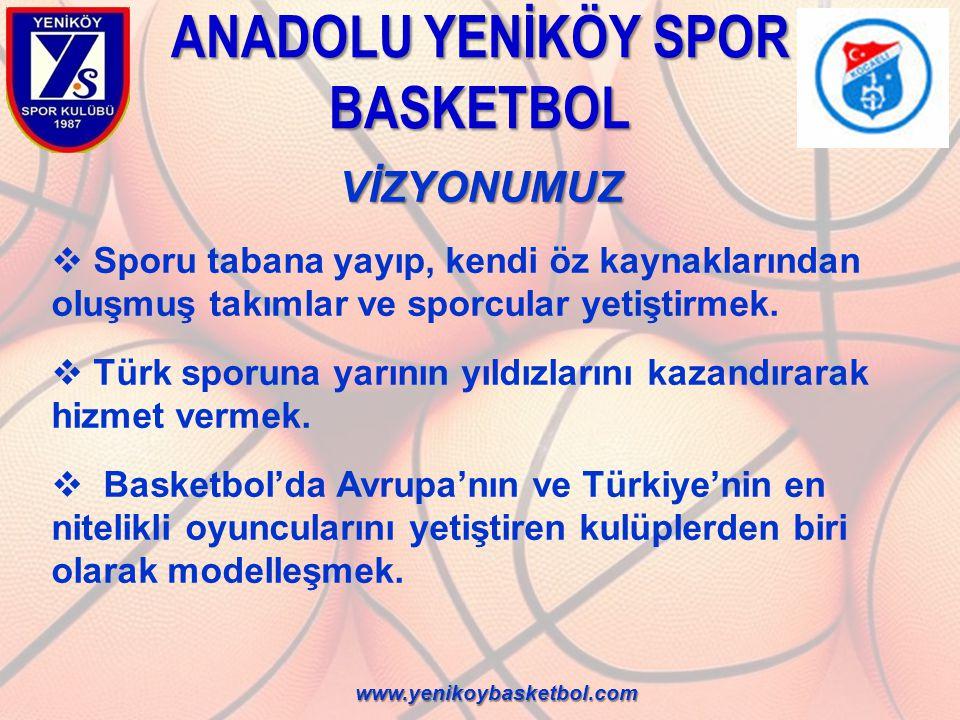 VİZYONUMUZ  Sporu tabana yayıp, kendi öz kaynaklarından oluşmuş takımlar ve sporcular yetiştirmek.  Türk sporuna yarının yıldızlarını kazandırarak h