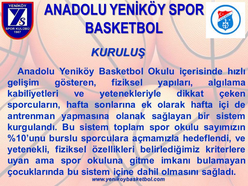 ANADOLU YENİKÖY SPOR BASKETBOL NEDEN SPOR OKULLARI NEDEN SPOR OKULLARI TBF (Türkiye Basketbol Federasyonu) verilerine göre 2500-3000 basketbol okulu olduğu ve bu okullara devam eden sporcu sayısının 250-300 bin olduğu söyleniyor.