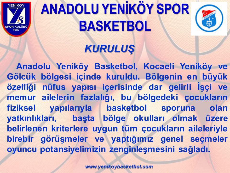 ANADOLU YENİKÖY SPOR BASKETBOL KURULUŞ KURULUŞ Anadolu Yeniköy Basketbol, Kocaeli Yeniköy ve Gölcük bölgesi içinde kuruldu. Bölgenin en büyük özelliği