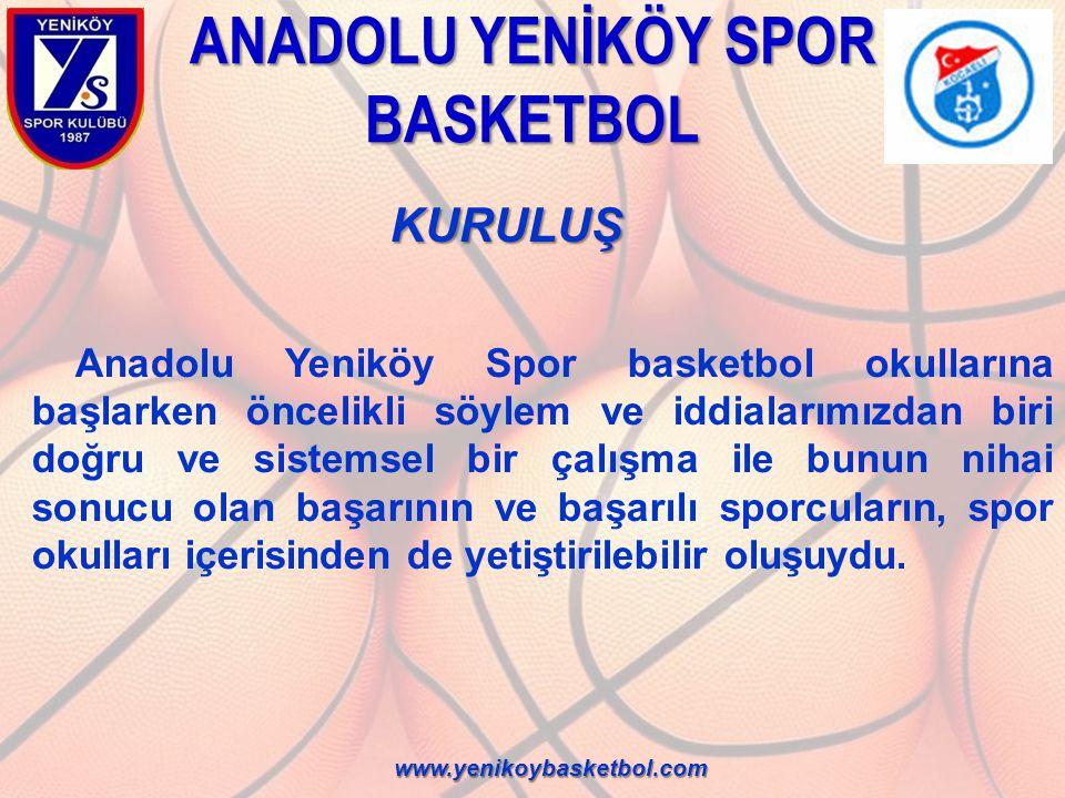 KURULUŞ KURULUŞ Anadolu Yeniköy Spor basketbol okullarına başlarken öncelikli söylem ve iddialarımızdan biri doğru ve sistemsel bir çalışma ile bunun