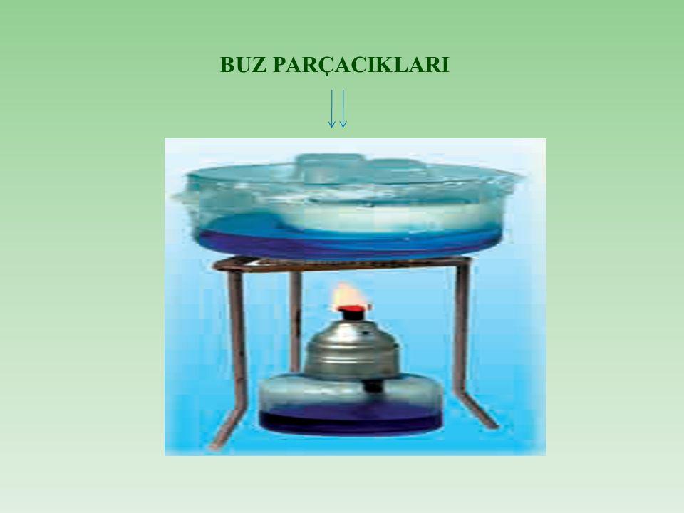 Güneş enerjisinin ısıtmada kullanılabilmesi için çeşitli sistemler yapılmıştır.