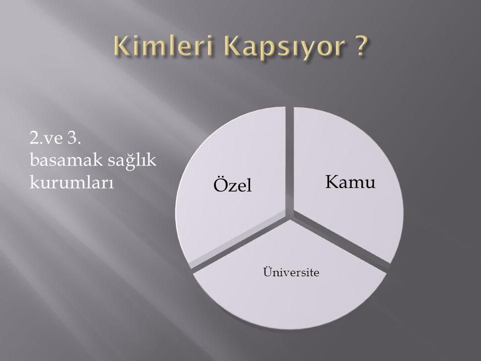 1.Hasta kimlik bilgilerinin tanımlanması ve doğrulanması 2.