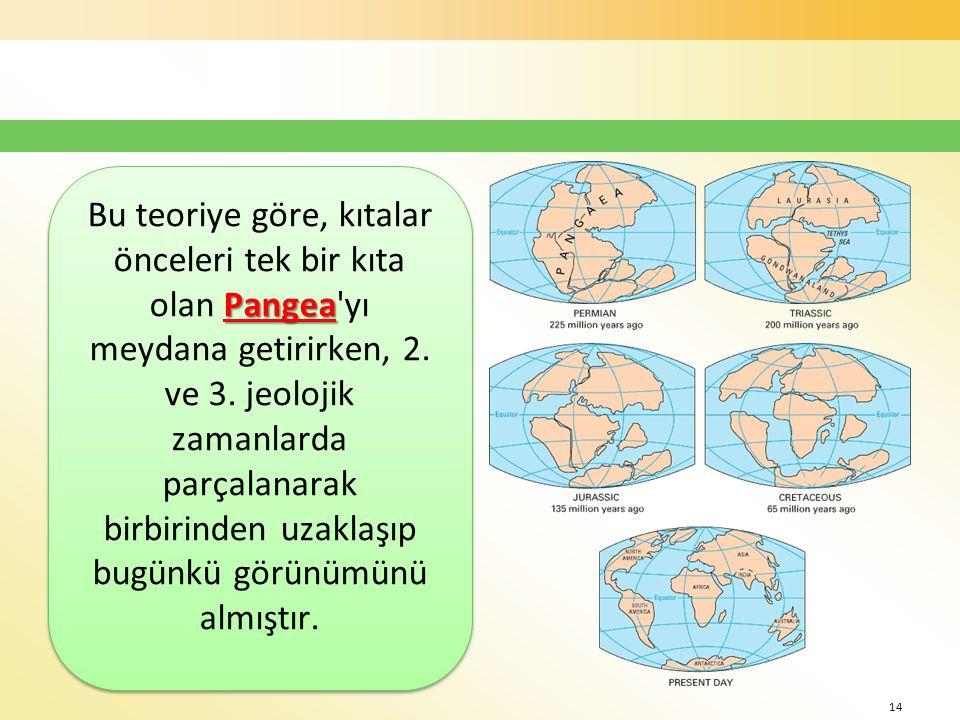 Pangea Bu teoriye göre, kıtalar önceleri tek bir kıta olan Pangea yı meydana getirirken, 2.