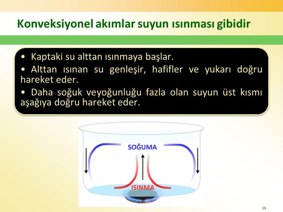 Konveksiyonel akımlar suyun ısınması gibidir •Kaptaki su alttan ısınmaya başlar.