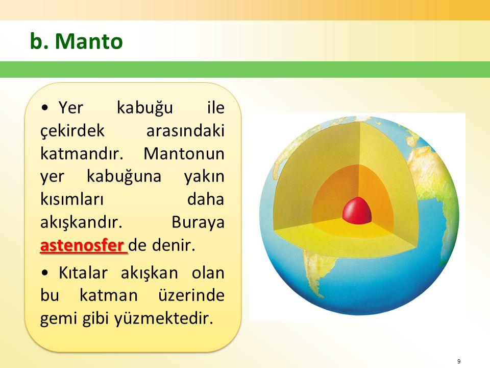 b.Manto astenosfer •Yer kabuğu ile çekirdek arasındaki katmandır.