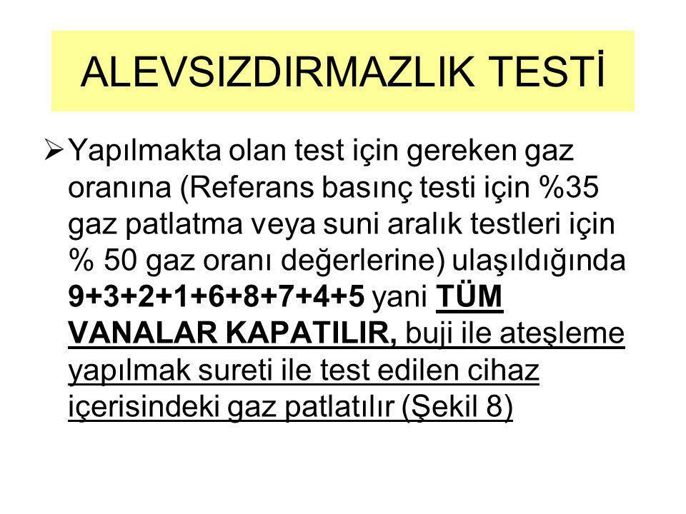  Yapılmakta olan test için gereken gaz oranına (Referans basınç testi için %35 gaz patlatma veya suni aralık testleri için % 50 gaz oranı değerlerine