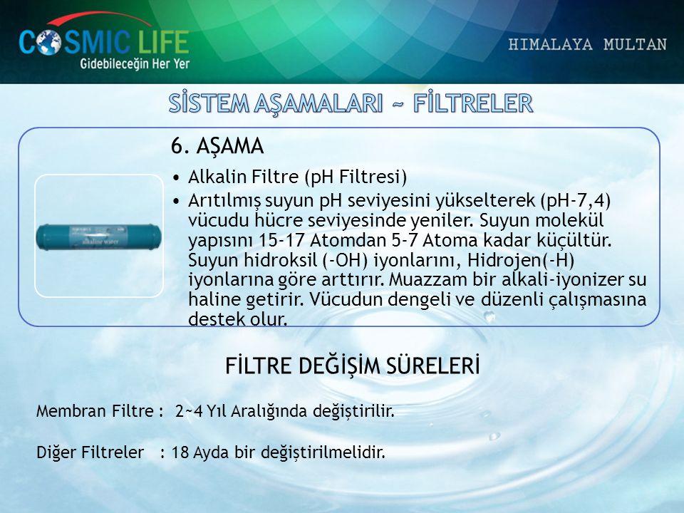 6. AŞAMA •Alkalin Filtre (pH Filtresi) •Arıtılmış suyun pH seviyesini yükselterek (pH-7,4) vücudu hücre seviyesinde yeniler. Suyun molekül yapısını 15