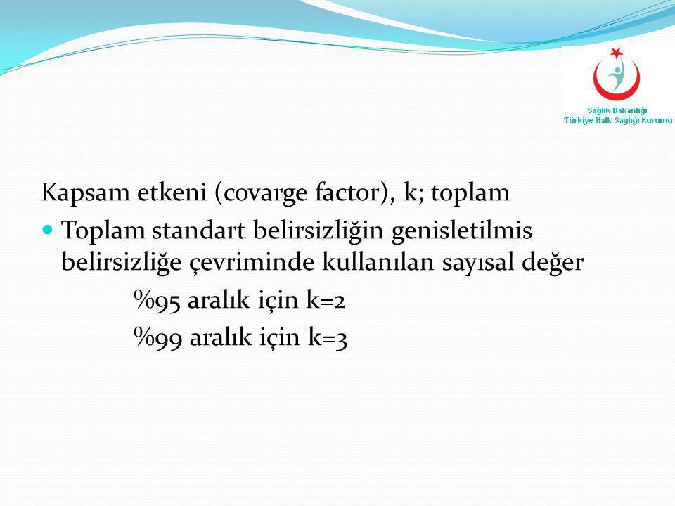Kapsam etkeni (covarge factor), k; toplam  Toplam standart belirsizliğin genisletilmis belirsizliğe çevriminde kullanılan sayısal değer %95 aralık iç