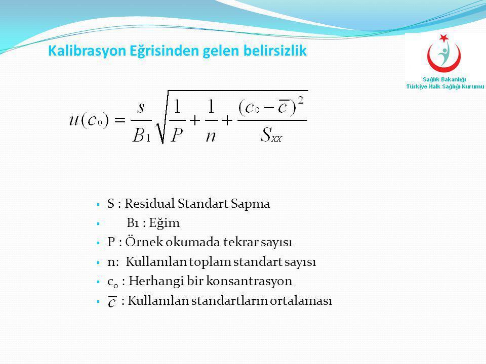 Kalibrasyon Eğrisinden gelen belirsizlik  S : Residual Standart Sapma  B1 : Eğim  P : Örnek okumada tekrar sayısı  n: Kullanılan toplam standart s