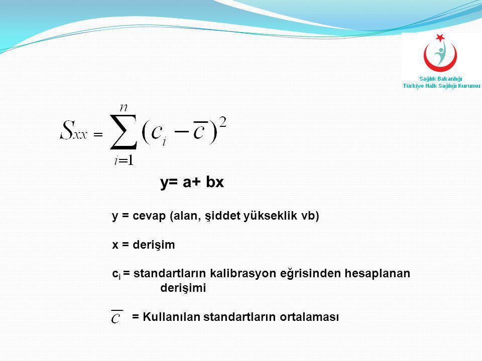 y= a+ bx y = cevap (alan, şiddet yükseklik vb) x = derişim c i = standartların kalibrasyon eğrisinden hesaplanan derişimi = Kullanılan standartların o