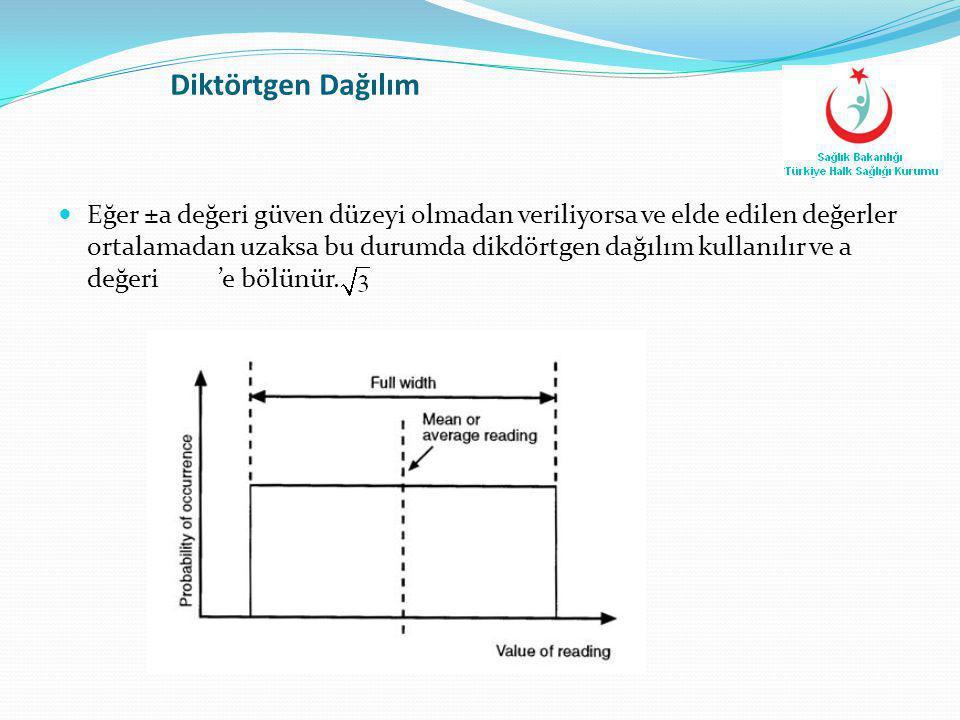  Eğer ±a değeri güven düzeyi olmadan veriliyorsa ve elde edilen değerler ortalamadan uzaksa bu durumda dikdörtgen dağılım kullanılır ve a değeri 'e b