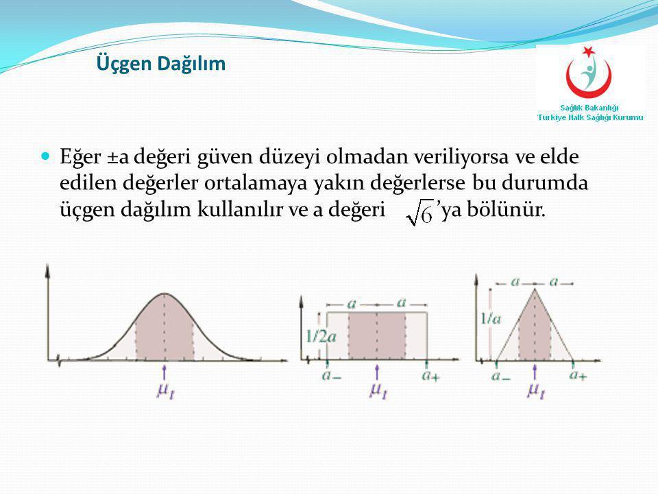 Üçgen Dağılım  Eğer ±a değeri güven düzeyi olmadan veriliyorsa ve elde edilen değerler ortalamaya yakın değerlerse bu durumda üçgen dağılım kullanılı